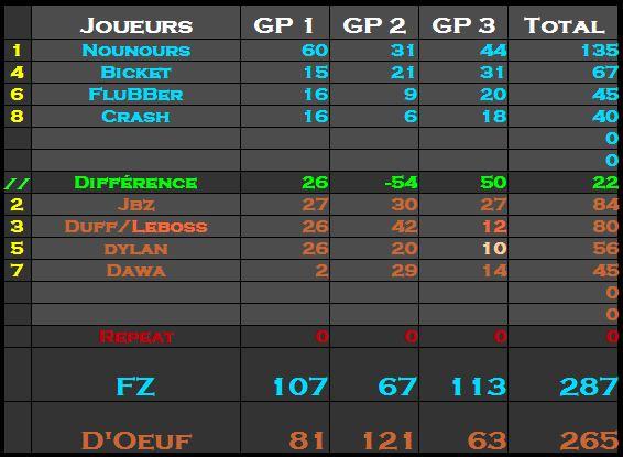 [J7] D'OEUF vs FZ Rapport-2a3610b
